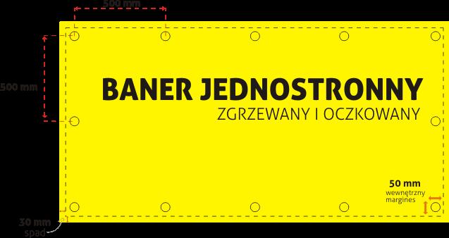 banerr-jak-opracowac